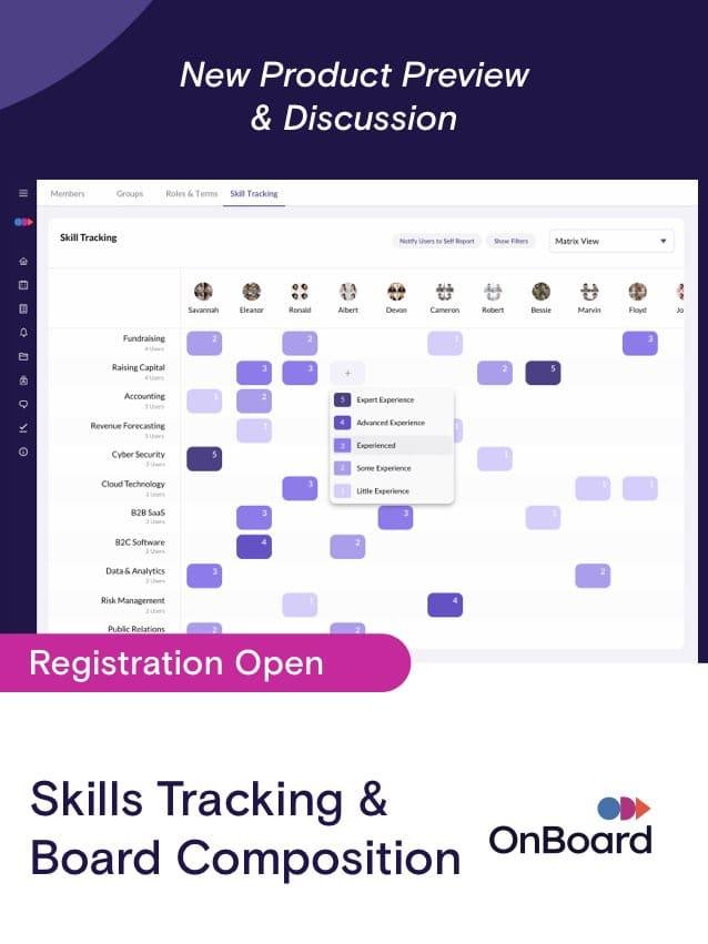 Skills Tracking | October 27 @ 1:00pm